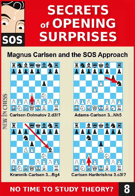 SOS File 8: Magnus Carlsen and the SOS Approach